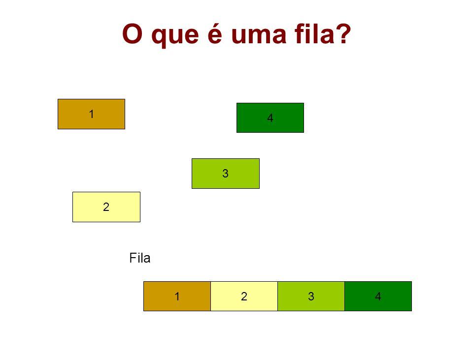 Operações sobre Filas usando Posições Contínuas de Memória Nos casos de fila cheia e fila vazia, os apontadores Frente e Trás apontam para a mesma posição do círculo.