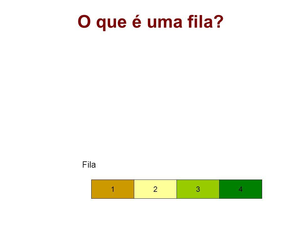 Operações sobre Filas usando Posições Contínuas de Memória int FEnfileira(TFila* pFila, TItem* pItem) { if (((pFila->iTras+1)%(MaxTam+1)) == pFila->iFrente) return 0; /* fila cheia */ pFila->vItem[pFila->iTras] = *pItem; pFila->iTras = (pFila->iTras + 1) % (MaxTam+1); /* if (pFila->iTras == MaxTam) pFila->iTras = 0; else pFila->iTras++; */ return 1; } /* FEnfileira */