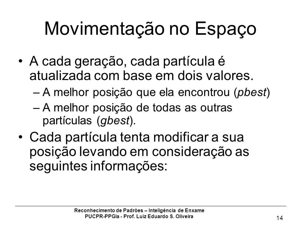 Reconhecimento de Padrões – Inteligência de Enxame PUCPR-PPGIa - Prof. Luiz Eduardo S. Oliveira 14 Movimentação no Espaço A cada geração, cada partícu
