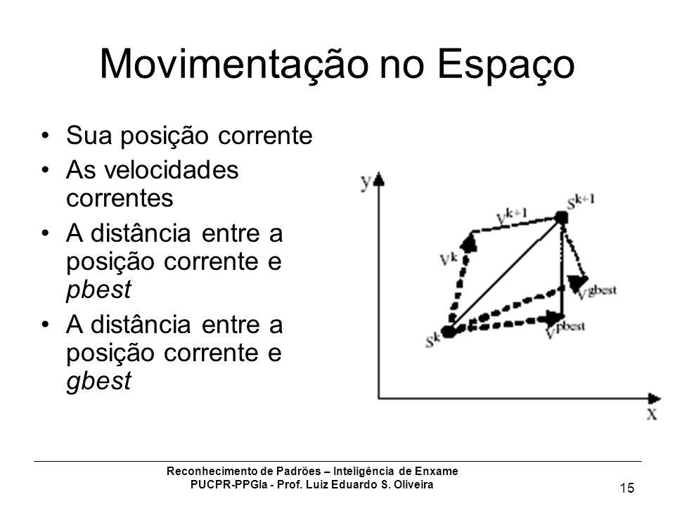 Reconhecimento de Padrões – Inteligência de Enxame PUCPR-PPGIa - Prof. Luiz Eduardo S. Oliveira 15 Movimentação no Espaço Sua posição corrente As velo