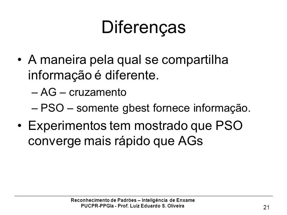 Reconhecimento de Padrões – Inteligência de Enxame PUCPR-PPGIa - Prof. Luiz Eduardo S. Oliveira 21 Diferenças A maneira pela qual se compartilha infor