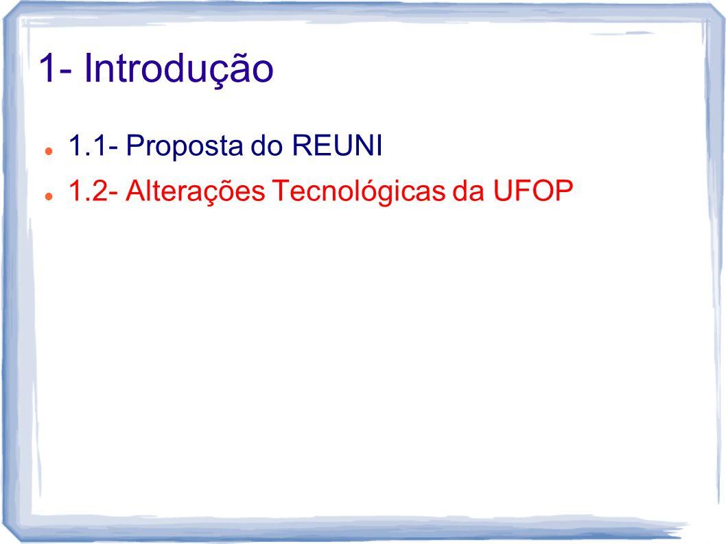 1- Introdução 1.1- Proposta do REUNI 1.2- Alterações Tecnológicas da UFOP