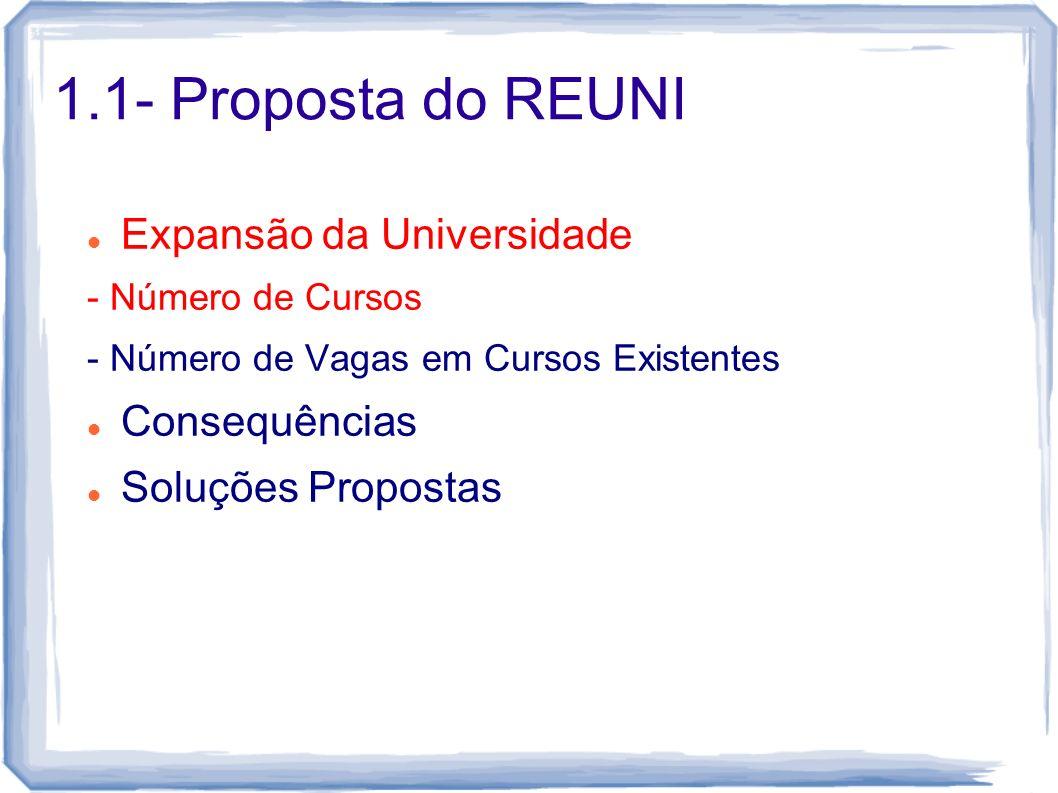 1.1- Proposta do REUNI Expansão da Universidade - Número de Cursos - Número de Vagas em Cursos Existentes Consequências Soluções Propostas