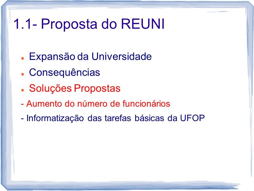 1.1- Proposta do REUNI Expansão da Universidade Consequências Soluções Propostas - Aumento do número de funcionários - Informatização das tarefas bási