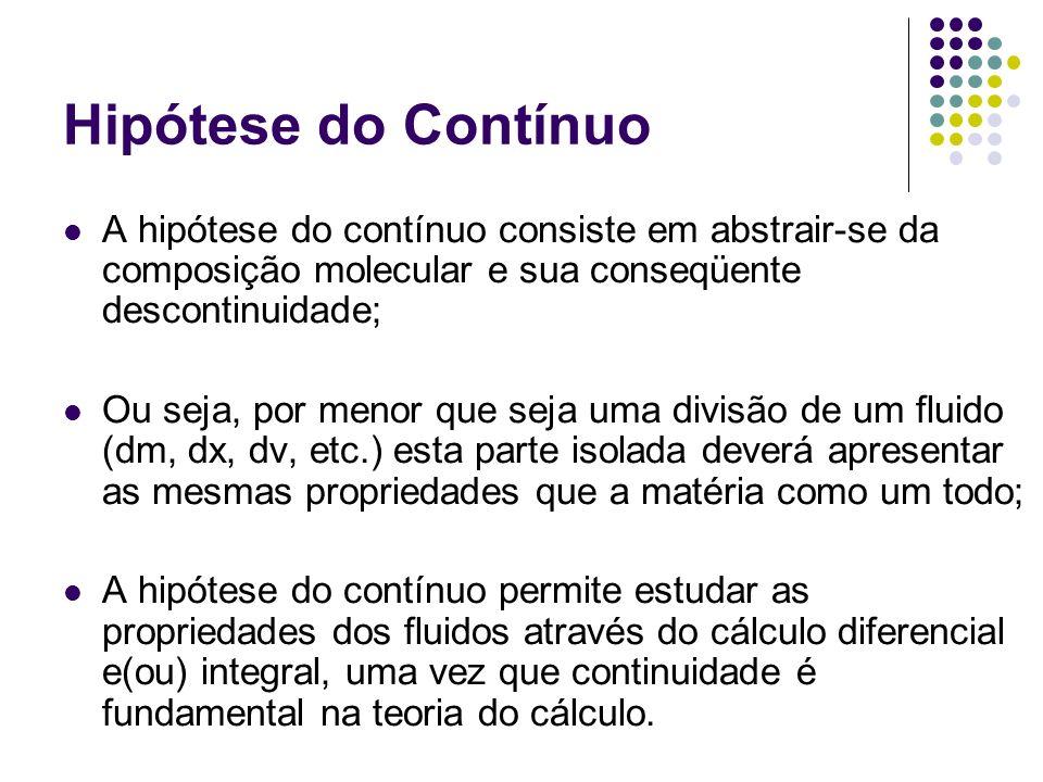 Hipótese do Contínuo De acordo com esta hipótese: Os fluidos são meio contínuos; A cada ponto do espaço corresponde um ponto do fluido; Não existem vazios no interior do fluido; Despreza-se a mobilidade das moléculas e os espaços intermoleculares; As grandezas: massa específica, volume específico, pressão, velocidade e aceleração, variam continuamentes dentro do fluido (ou são constantes).