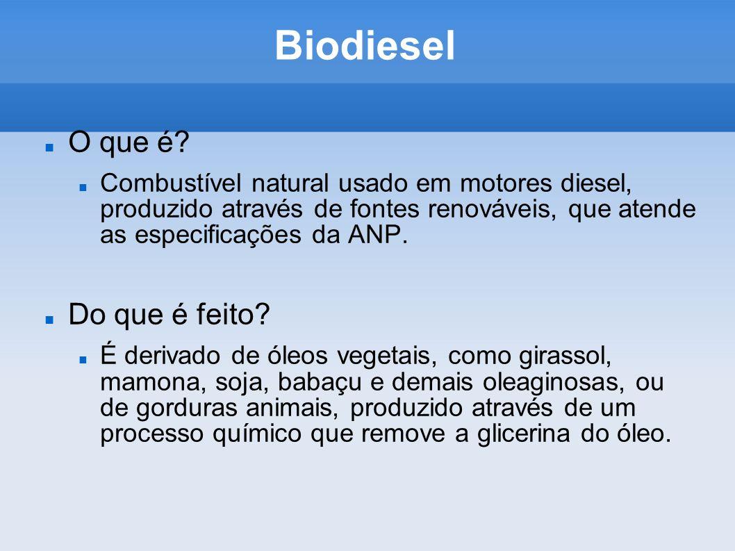 Biodiesel O que é? Combustível natural usado em motores diesel, produzido através de fontes renováveis, que atende as especificações da ANP. Do que é
