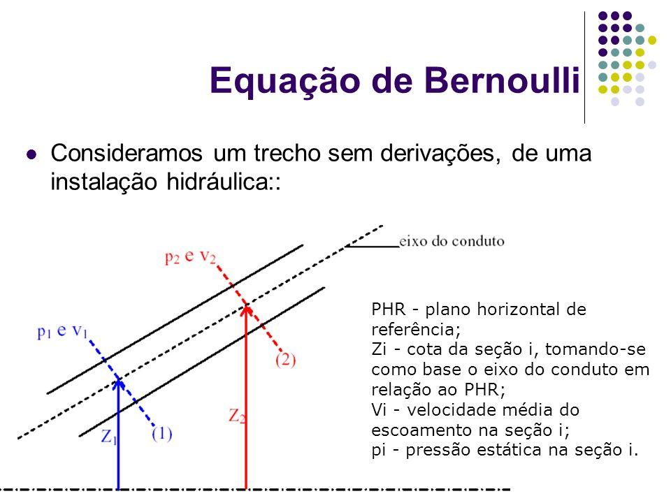 Consideramos um trecho sem derivações, de uma instalação hidráulica:: PHR - plano horizontal de referência; Zi - cota da seção i, tomando-se como base
