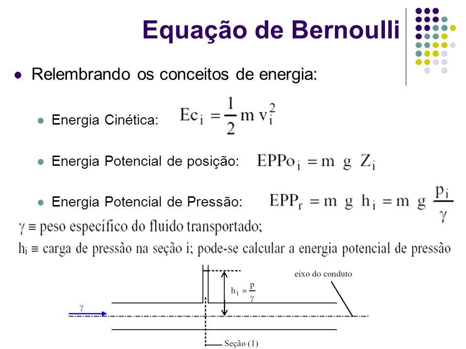 Relembrando os conceitos de energia: Energia Cinética: Energia Potencial de posição: Energia Potencial de Pressão: Equação de Bernoulli