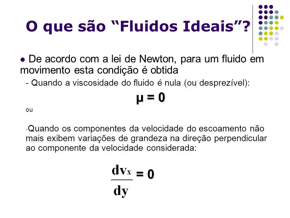 O que são Fluidos Ideais? De acordo com a lei de Newton, para um fluido em movimento esta condição é obtida - Quando a viscosidade do fluido é nula (o