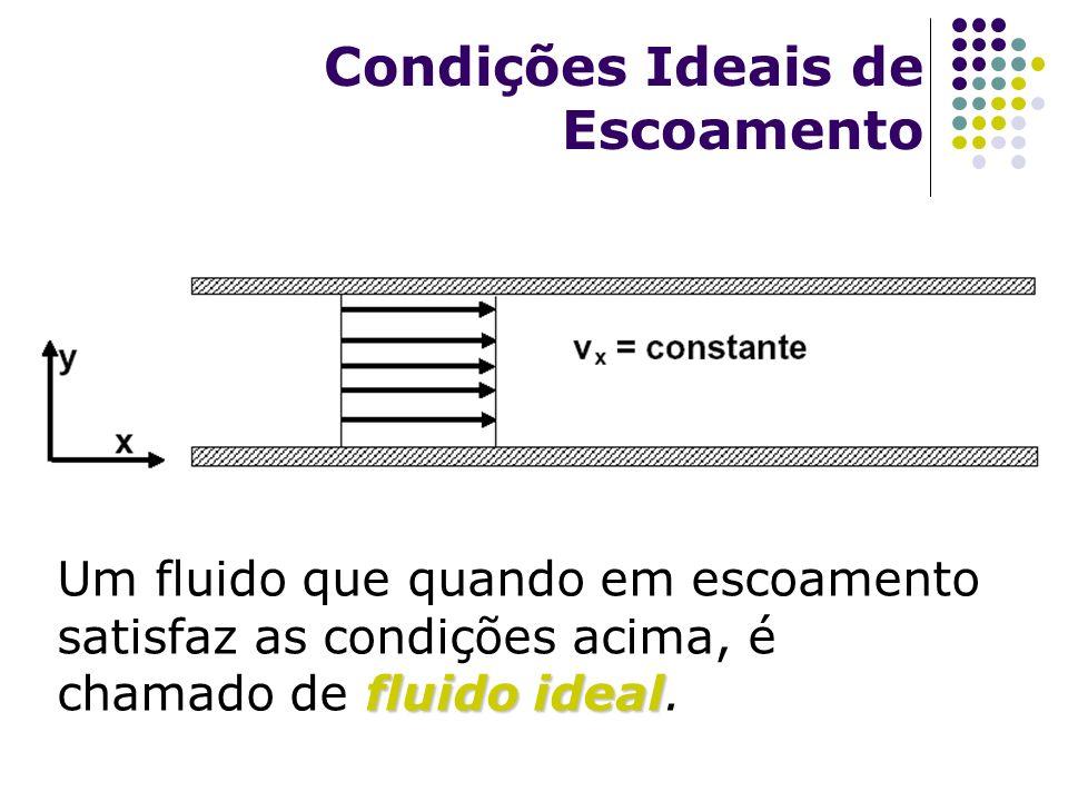 Condições Ideais de Escoamento fluido ideal Um fluido que quando em escoamento satisfaz as condições acima, é chamado de fluido ideal.
