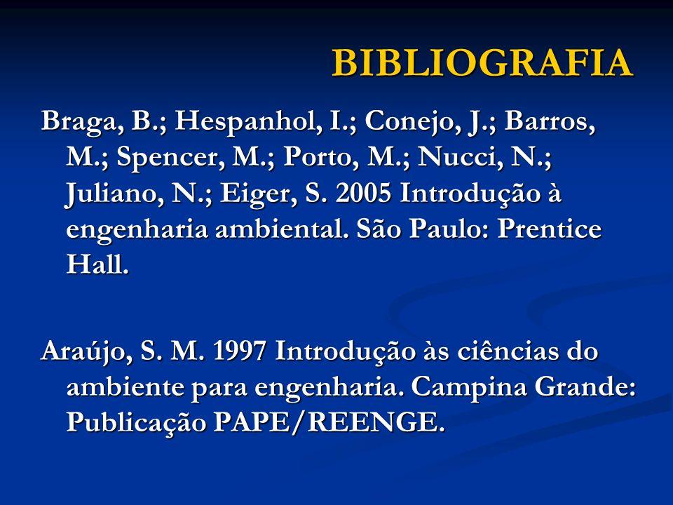 BIBLIOGRAFIA Braga, B.; Hespanhol, I.; Conejo, J.; Barros, M.; Spencer, M.; Porto, M.; Nucci, N.; Juliano, N.; Eiger, S. 2005 Introdução à engenharia