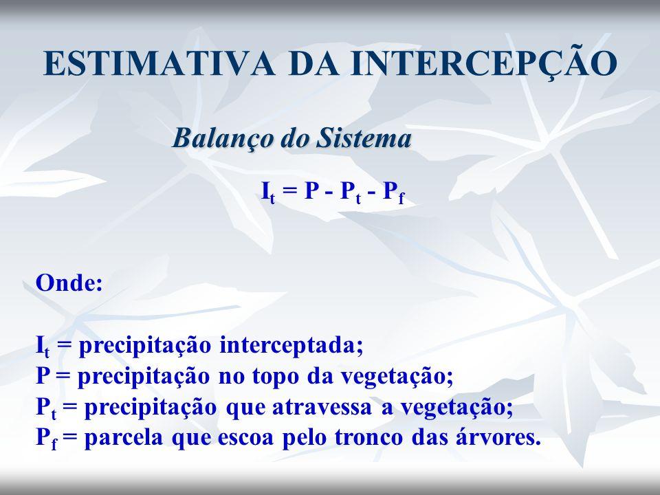 ESTIMATIVA DA INTERCEPÇÃO Balanço do Sistema I t = P - P t - P f Onde: I t = precipitação interceptada; P = precipitação no topo da vegetação; P t = p