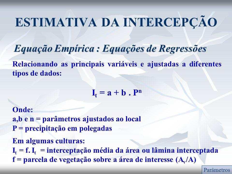 ESTIMATIVA DA INTERCEPÇÃO Equação Empírica : Equações de Regressões Relacionando as principais variáveis e ajustadas a diferentes tipos de dados: I t