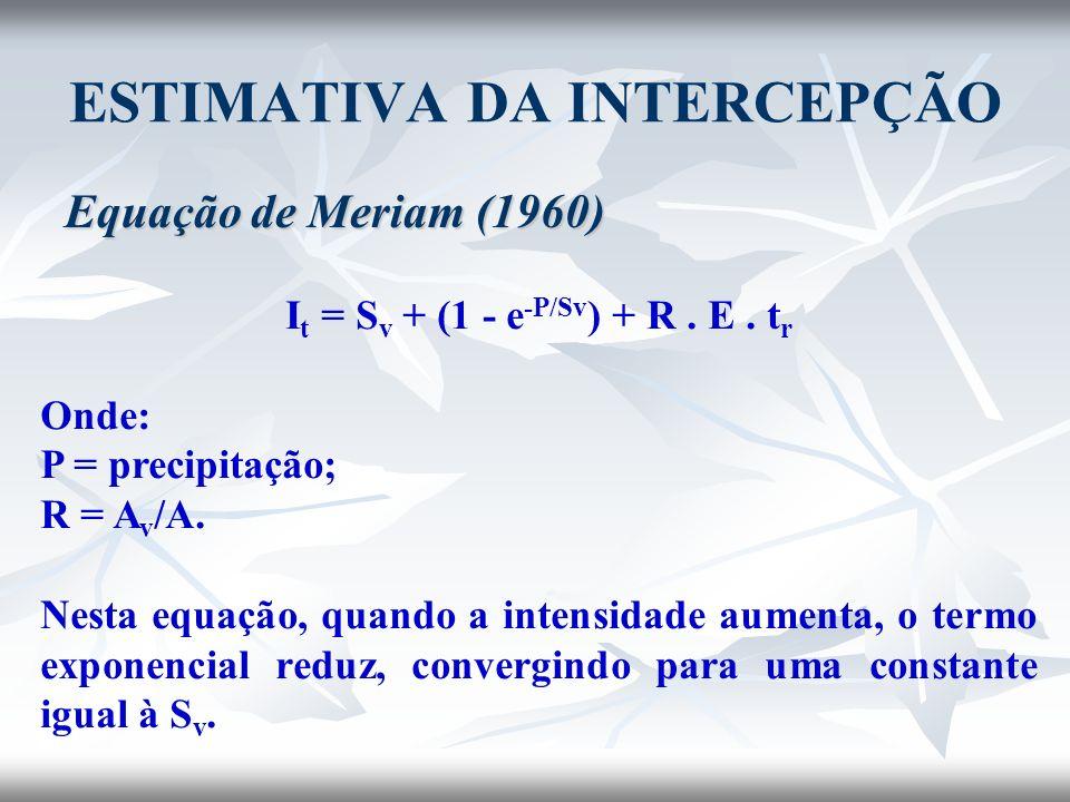 ESTIMATIVA DA INTERCEPÇÃO Equação de Meriam (1960) I t = S v + (1 - e -P/Sv ) + R. E. t r Onde: P = precipitação; R = A v /A. Nesta equação, quando a