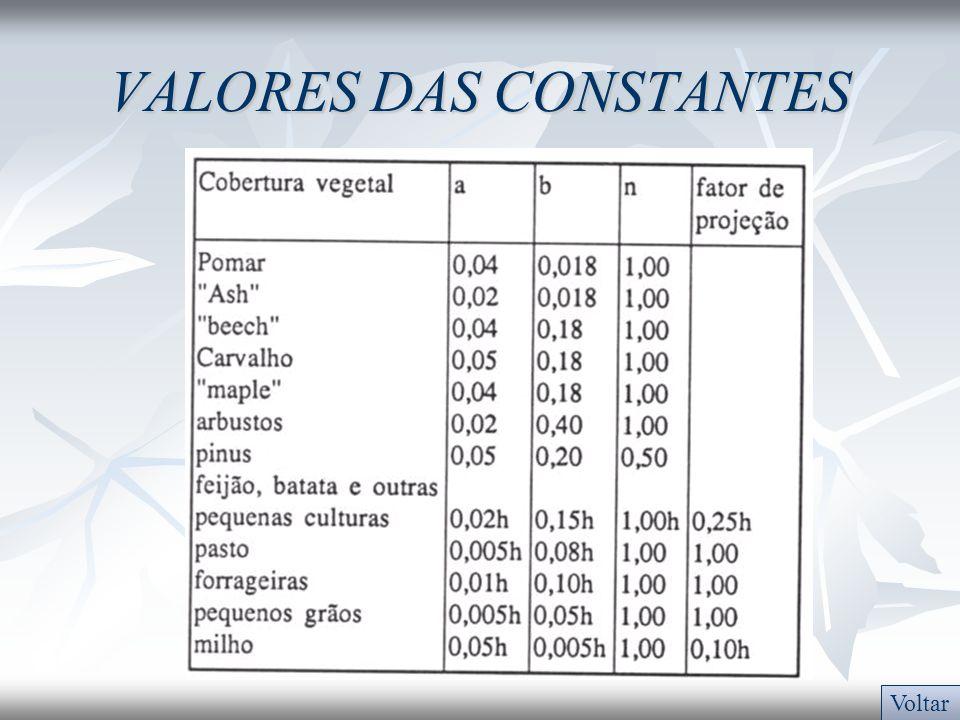 VALORES DAS CONSTANTES Voltar