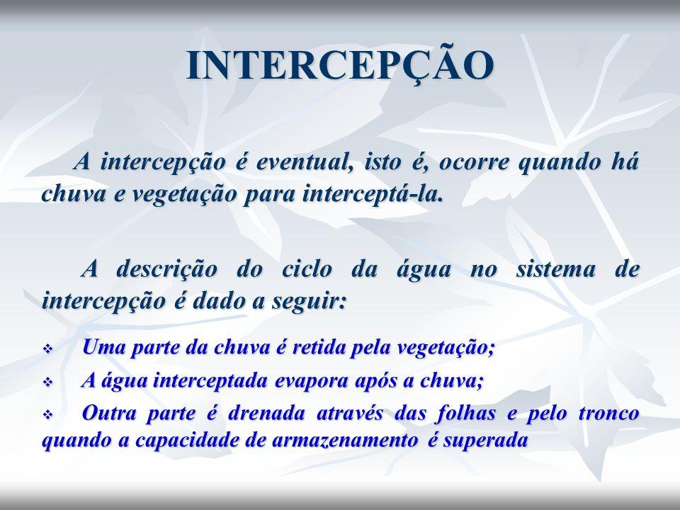 INTERCEPÇÃO A intercepção é eventual, isto é, ocorre quando há chuva e vegetação para interceptá-la. A descrição do ciclo da água no sistema de interc