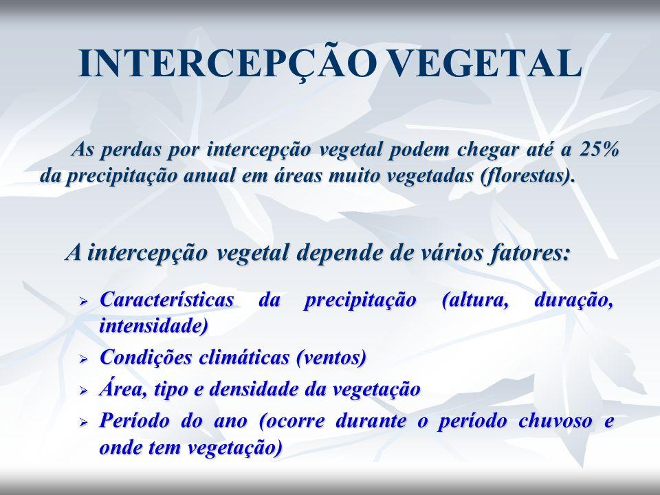 INTERCEPÇÃO VEGETAL As perdas por intercepção vegetal podem chegar até a 25% da precipitação anual em áreas muito vegetadas (florestas). A intercepção
