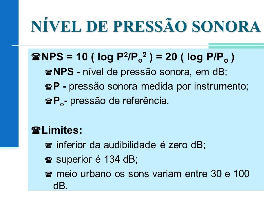 NÍVEL DE PRESSÃO SONORA ( NPS = 10 ( log P 2 /P o 2 ) = 20 ( log P/P o ) ( NPS - nível de pressão sonora, em dB; ( P - pressão sonora medida por instrumento; ( P o - pressão de referência.
