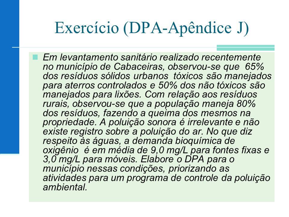 Exercício (DPA-Apêndice J) Em levantamento sanitário realizado recentemente no município de Cabaceiras, observou-se que 65% dos resíduos sólidos urbanos tóxicos são manejados para aterros controlados e 50% dos não tóxicos são manejados para lixões.