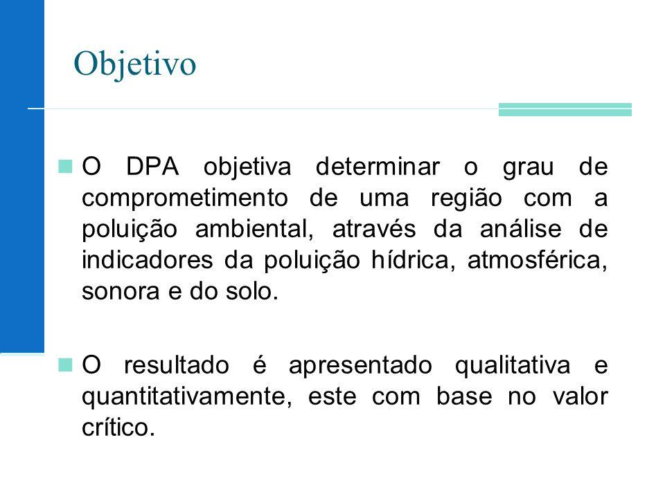 Objetivo O DPA objetiva determinar o grau de comprometimento de uma região com a poluição ambiental, através da análise de indicadores da poluição híd
