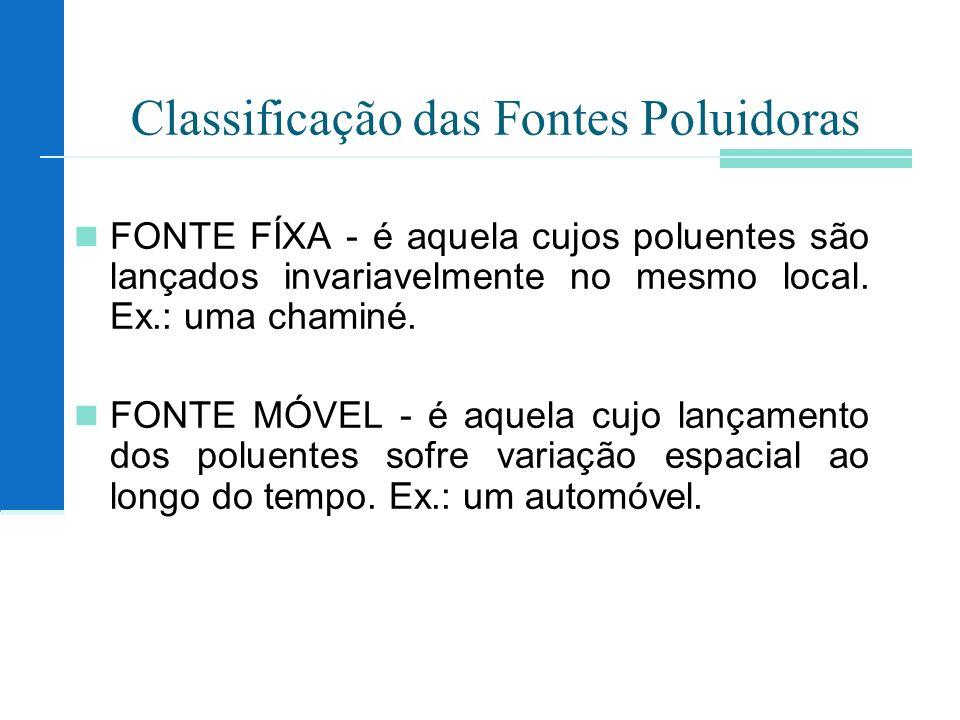 Classificação das Fontes Poluidoras FONTE FÍXA - é aquela cujos poluentes são lançados invariavelmente no mesmo local. Ex.: uma chaminé. FONTE MÓVEL -