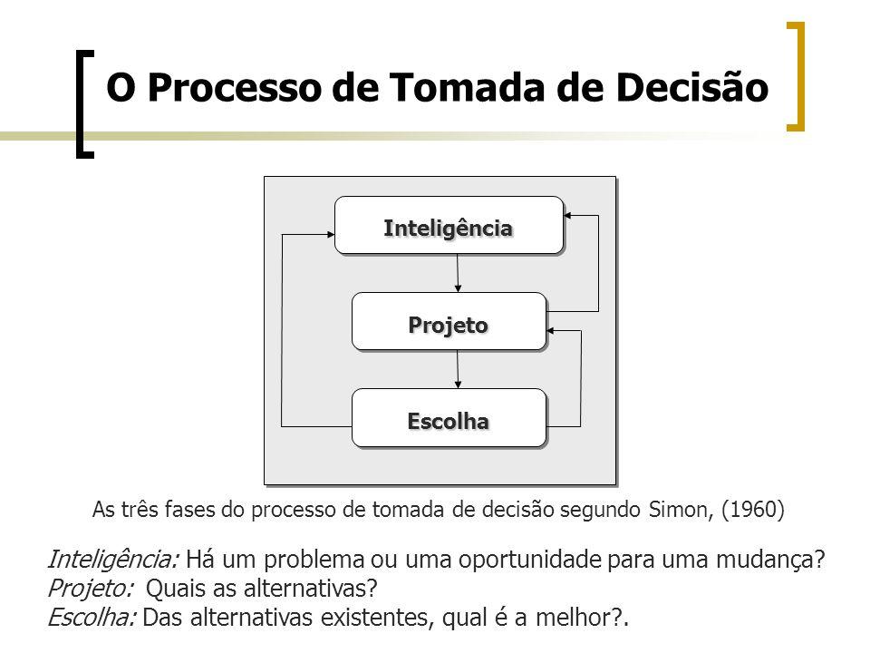 O SIG na fase de Inteligência Converter um problema real em um banco de dados de um SIG envolve algumas questões como: Quais as variáveis da realidade que devem ser observadas.
