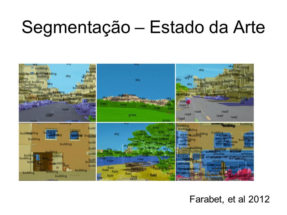 Segmentação – Estado da Arte Farabet, et al 2012
