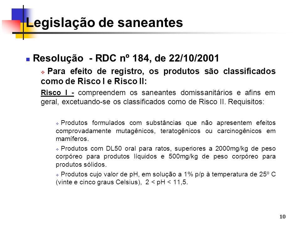 10 Legislação de saneantes Resolução - RDC nº 184, de 22/10/2001 Para efeito de registro, os produtos são classificados como de Risco I e Risco II: Ri