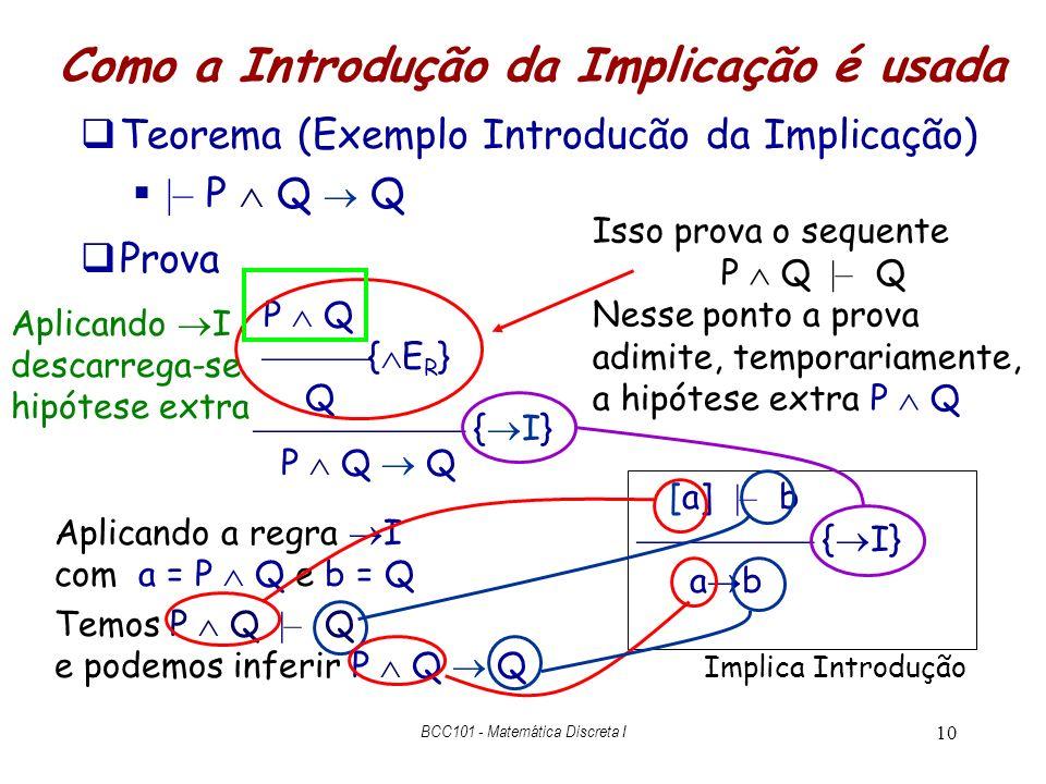 10 Como a Introdução da Implicação é usada Teorema (Exemplo Introducão da Implicação) |– P Q Q Prova P Q { E R } Q { I} P Q Q Isso prova o sequente P