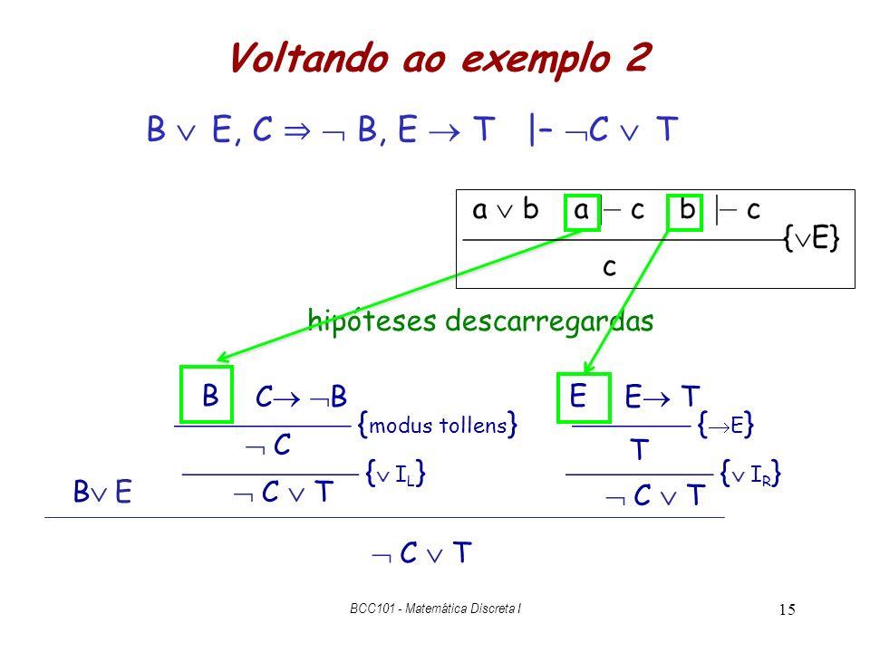 Voltando ao exemplo 2 B E, C B, E T |– C T 15 { modus tollens } C C BB C T B E { E } T E TE { I L } C T { I R } C T BCC101 - Matemática Discreta I hip
