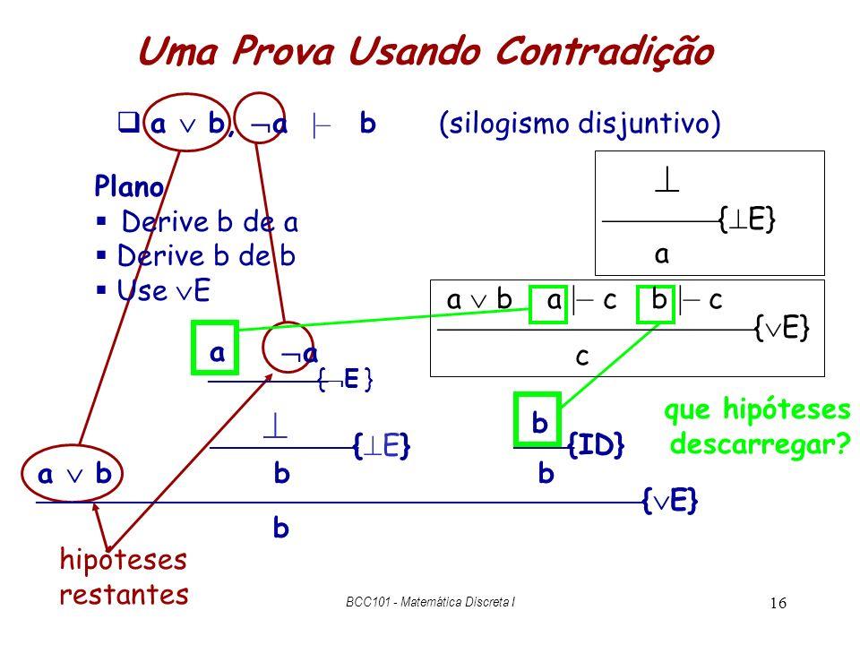 hipóteses restantes a { E } que hipóteses descarregar? { E} {ID} b a b b b { E} b a a b a |– c b |– c { E} c Plano Derive b de a Derive b de b Use E a