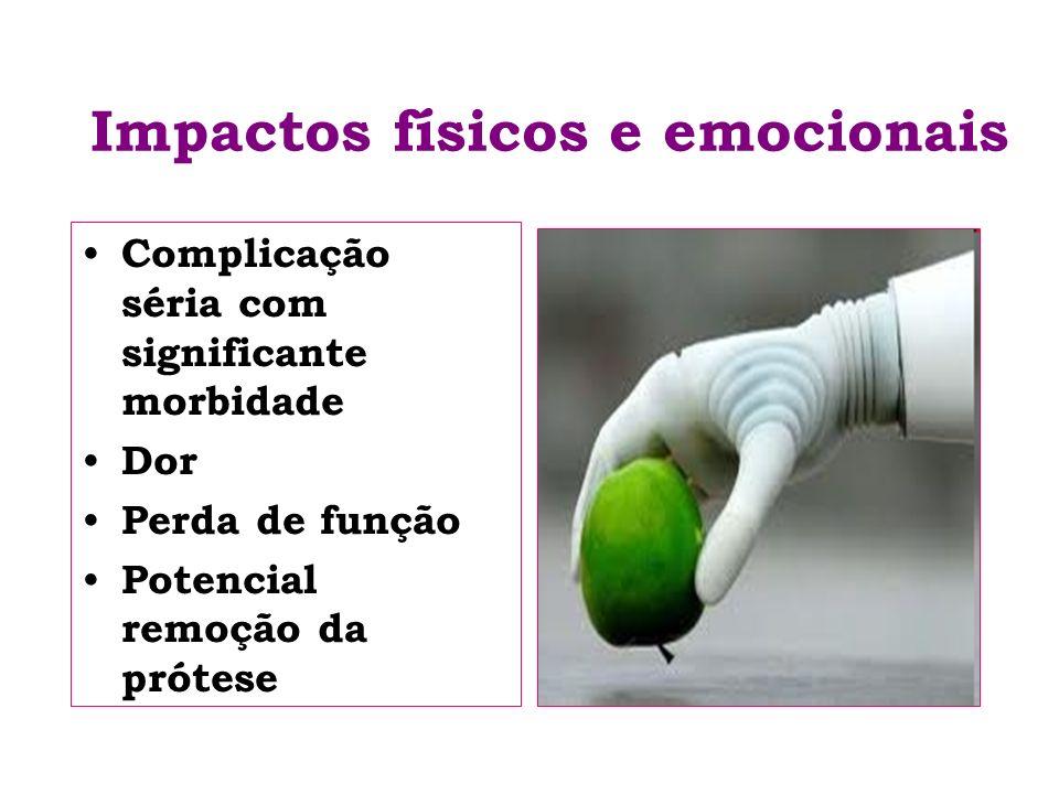 Impactos físicos e emocionais Complicação séria com significante morbidade Dor Perda de função Potencial remoção da prótese