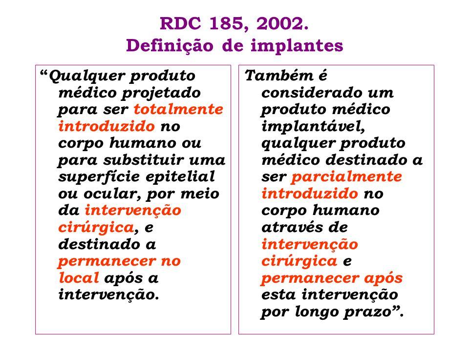 RDC 185, 2002. Definição de implantes Qualquer produto médico projetado para ser totalmente introduzido no corpo humano ou para substituir uma superfí