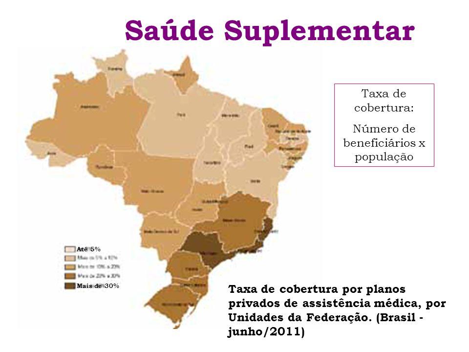 Saúde Suplementar Taxa de cobertura por planos privados de assistência médica, por Unidades da Federação. (Brasil - junho/2011) Taxa de cobertura: Núm