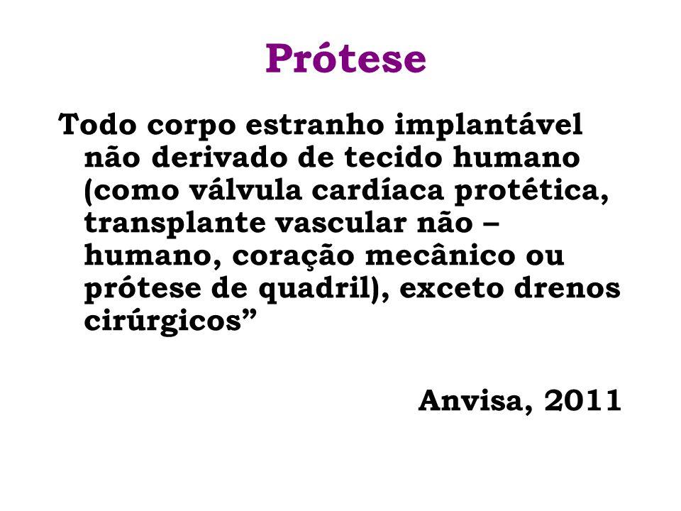Prótese Todo corpo estranho implantável não derivado de tecido humano (como válvula cardíaca protética, transplante vascular não – humano, coração mec