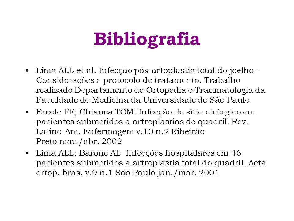 Bibliografia Lima ALL et al. Infecção pós-artoplastia total do joelho - Considerações e protocolo de tratamento. Trabalho realizado Departamento de Or