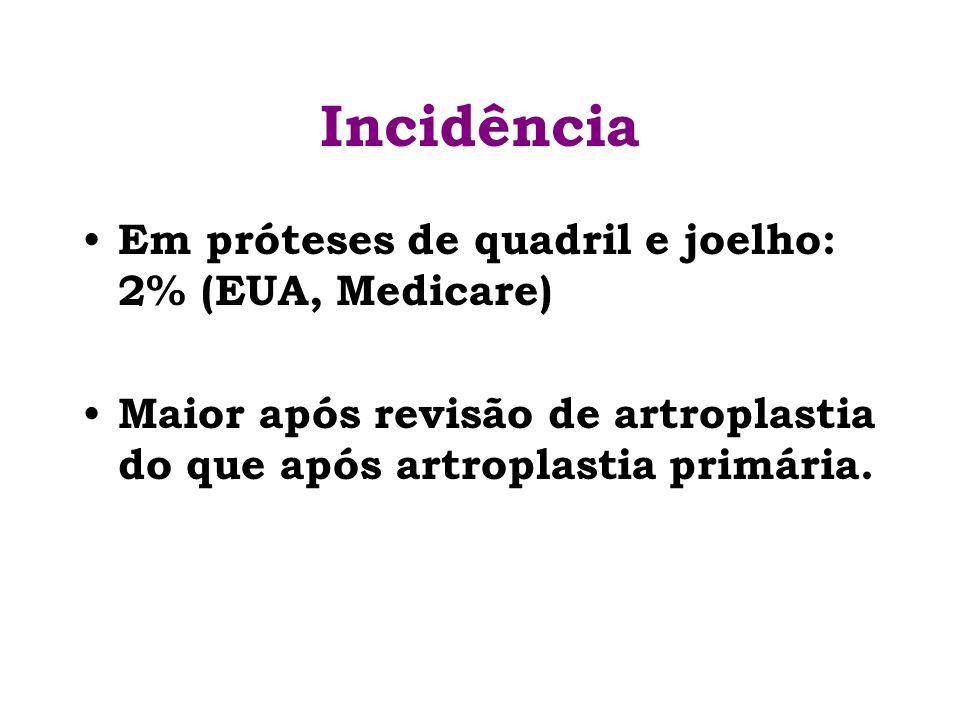 Estágios da infecção Estágio I: Infecção superficial decorrente do hematoma periprotético (pode evoluir) Ocorre entre 3-6 meses após a implantação da prótese.