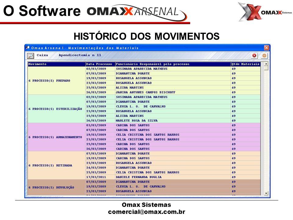 Omax Sistemas comercial@omax.com.br O Software HISTÓRICO DOS MOVIMENTOS
