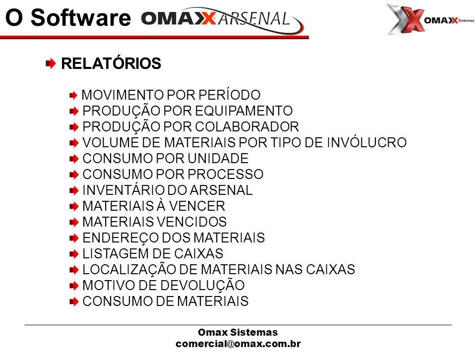 Omax Sistemas comercial@omax.com.br O Software RELATÓRIOS MOVIMENTO POR PERÍODO PRODUÇÃO POR EQUIPAMENTO PRODUÇÃO POR COLABORADOR VOLUME DE MATERIAIS