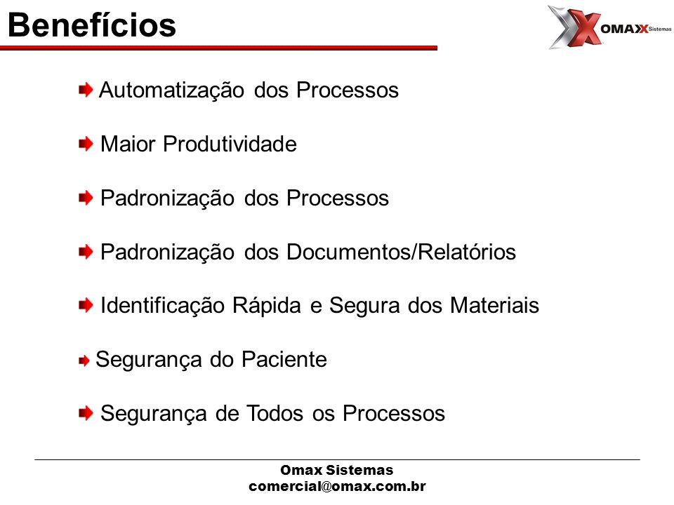 Omax Sistemas comercial@omax.com.br Automatização dos Processos Maior Produtividade Padronização dos Processos Padronização dos Documentos/Relatórios