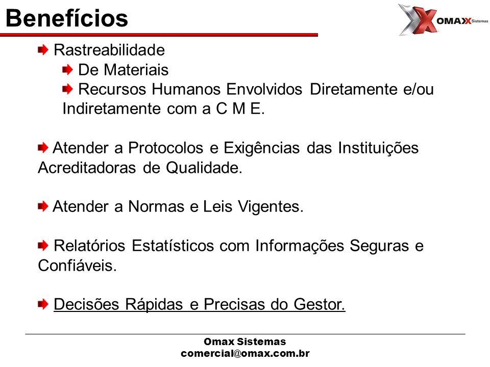 Omax Sistemas comercial@omax.com.br Rastreabilidade De Materiais Recursos Humanos Envolvidos Diretamente e/ou Indiretamente com a C M E. Atender a Pro