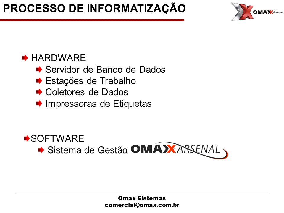Omax Sistemas comercial@omax.com.br PROCESSO DE INFORMATIZAÇÃO HARDWARE Servidor de Banco de Dados Estações de Trabalho Coletores de Dados Impressoras
