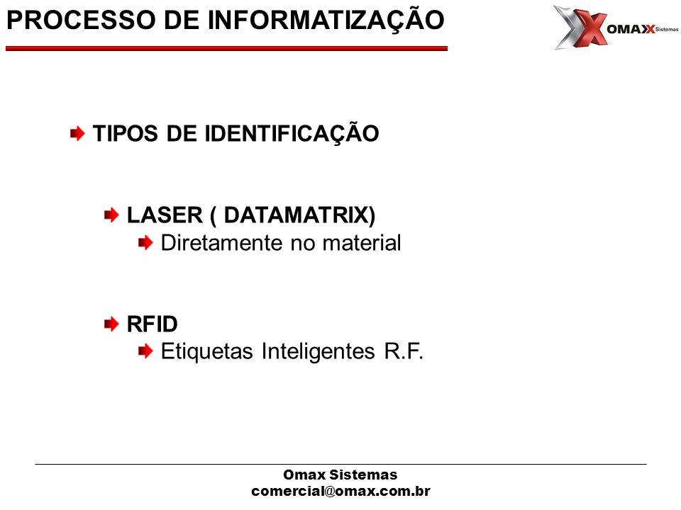 Omax Sistemas comercial@omax.com.br PROCESSO DE INFORMATIZAÇÃO TIPOS DE IDENTIFICAÇÃO LASER ( DATAMATRIX) Diretamente no material RFID Etiquetas Intel