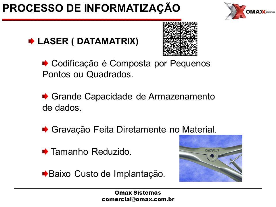 Omax Sistemas comercial@omax.com.br PROCESSO DE INFORMATIZAÇÃO LASER ( DATAMATRIX) Codificação é Composta por Pequenos Pontos ou Quadrados. Grande Cap