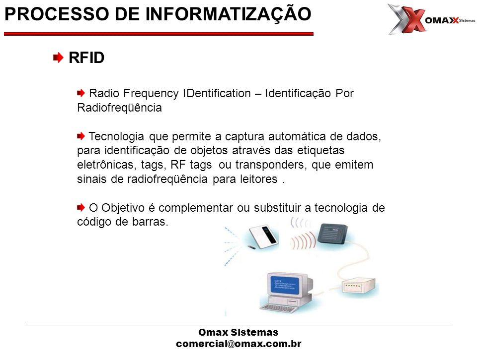 Omax Sistemas comercial@omax.com.br PROCESSO DE INFORMATIZAÇÃO RFID Radio Frequency IDentification – Identificação Por Radiofreqüência Tecnologia que