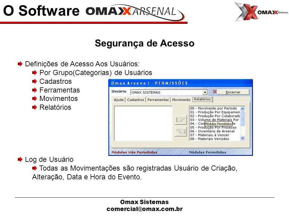 Omax Sistemas comercial@omax.com.br O Software Definições de Acesso Aos Usuários: Por Grupo(Categorias) de Usuários Cadastros Ferramentas Movimentos R