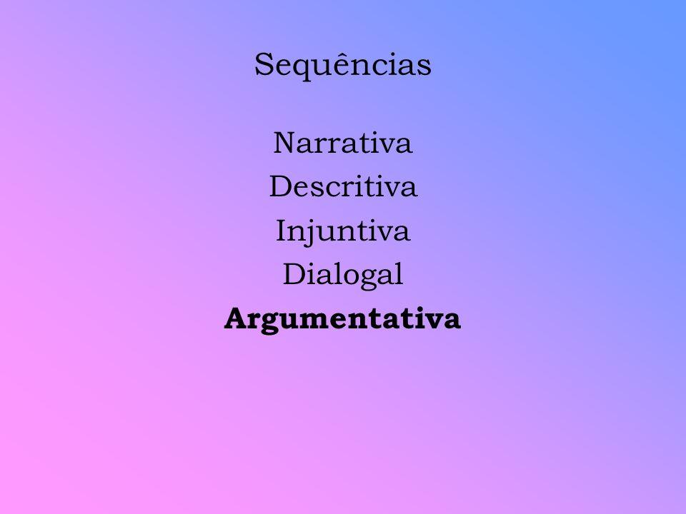 Sequências Narrativa Descritiva Injuntiva Dialogal Argumentativa