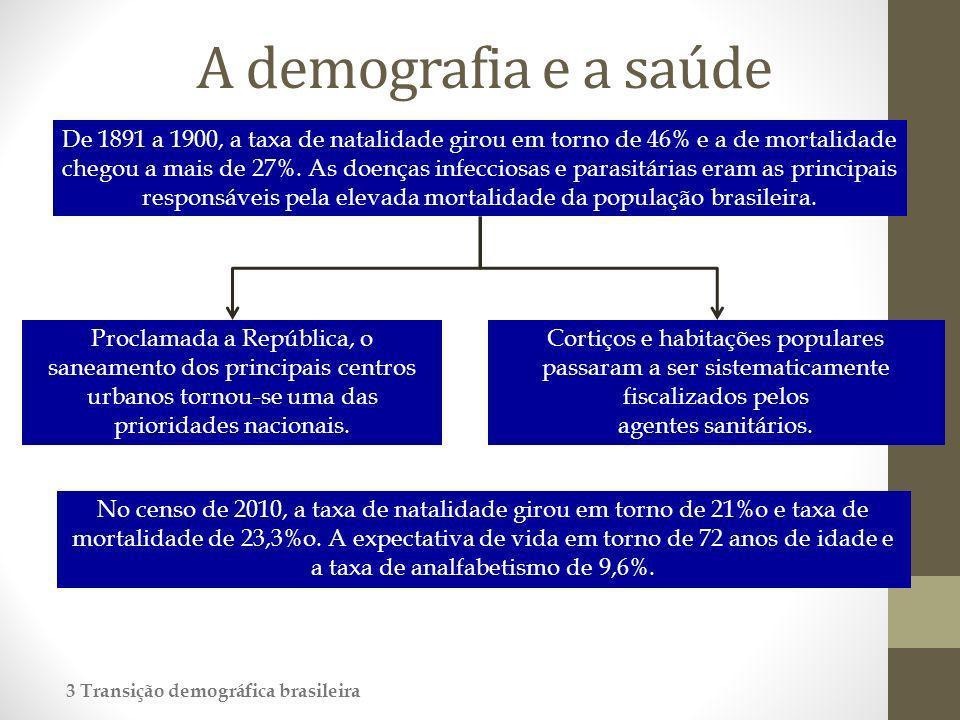 A demografia e a saúde De 1891 a 1900, a taxa de natalidade girou em torno de 46% e a de mortalidade chegou a mais de 27%. As doenças infecciosas e pa