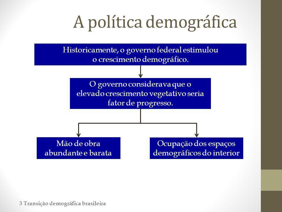 A política demográfica Historicamente, o governo federal estimulou o crescimento demográfico.