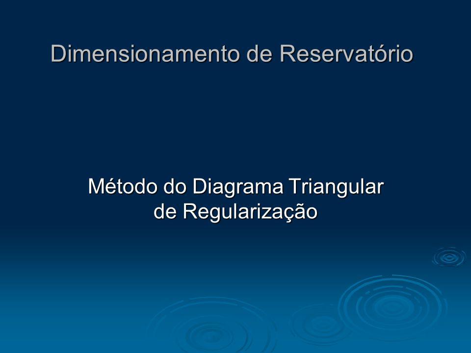 Dimensionamento de Reservatório Método do Diagrama Triangular de Regularização